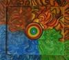 Malerei, Elemente