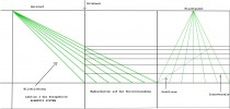 Momentkunst, Alberti, Perspektive, System
