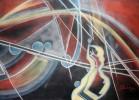 Malerei, Kontrolle
