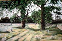 Malerei, Landschaft