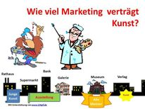 Blogparade, Kommerz, Marketing, Pinnwand