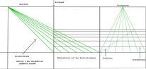 Perspektive, System, Pg00a8271, Konzeptkunst