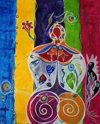 Weiberkram, Farben, Intuition, Malerei