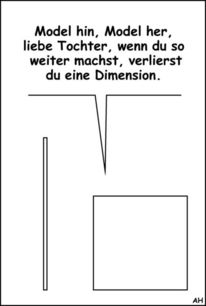 Magersucht, Dimensionsverlust, Model, Illustrationen