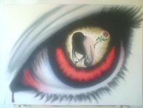 Malerei, Schmerz
