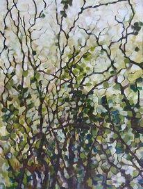 Malerei, Landschaft, Grün, Pflanzen