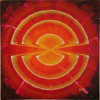 Geometrie, Kreis, Perspektive, Malerei