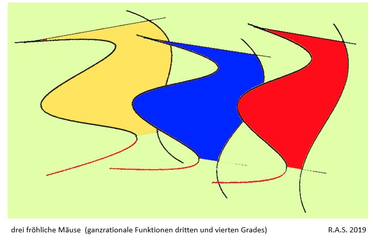 Analyse, Maus, Ganzrationale funktionen, Konkrete kunst, Digitale kunst