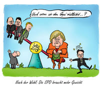 Gysi, Karikatur, Angela merkel, Cartoon
