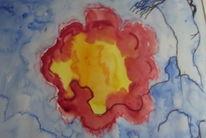 Wolken, Sonne, Malerei