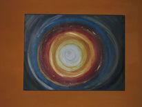 Meditation, Einrichtung, Energie, Acrylmalerei