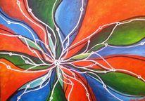 Wasser, Netz, Pflanzen, Blumen