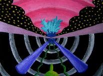 Ölfarben, Synästhesie, Musik, Malerei