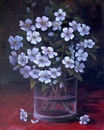 Kirschblütenzweig, Malerei