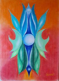 Welle, Symmetrie, Kontrast, Komplementärfarbe
