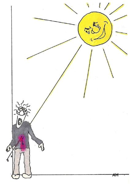 Sonnenstich, Stich, Sonne, Illustrationen