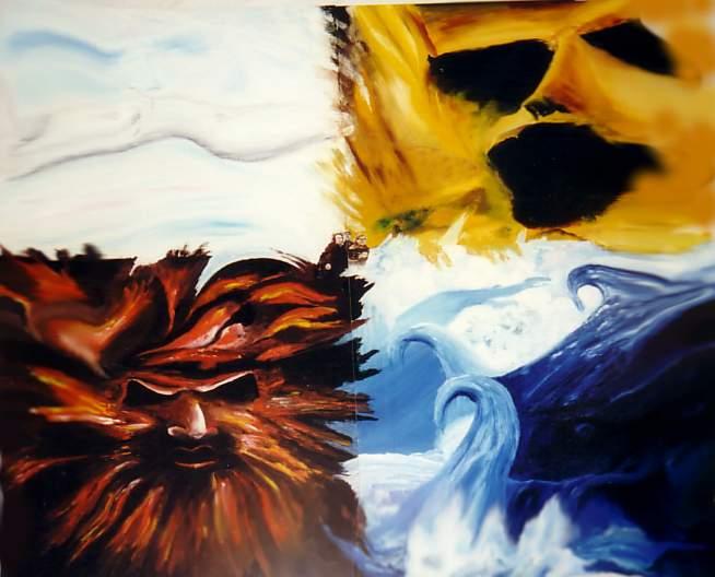 Malerei, Zyklus, Elemente
