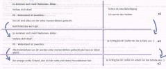 Narzissmus, Lernen, Pg00a8271, Piss
