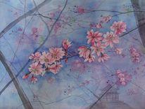 Malters, Aquarellmalerei, Japan, Luzern
