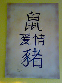 Horoskop, Malerei, Liebe, Kinn
