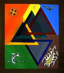 Tribal, Erde, Braun, Malerei