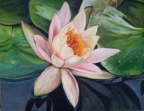 Wasser, Pink, Grün, Gemälde