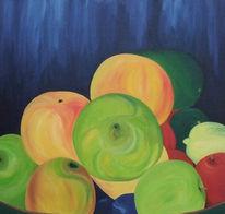 Malerei, Obst