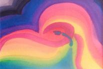 Malerei, Abstrakt, Soll