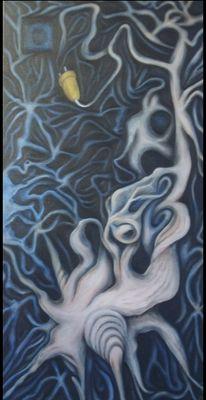 Malerei, Verbindung