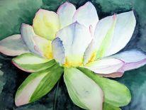 Acrylmalerei, Aquarellmalerei, Malerei