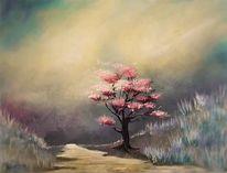 Malerei, Asien