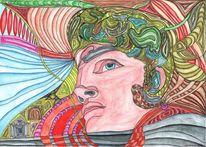 Inspiration, Ypsilon, Mystik, Denken
