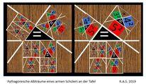 Pythagoras, Konkrete kunst, Installation, Digitale kunst