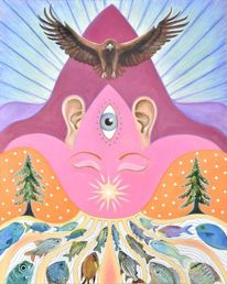 Intuition, Bewußtwerdung, Freiheit, Malerei