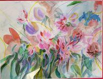 Ursprung, Emotion, Harmonie, Malerei