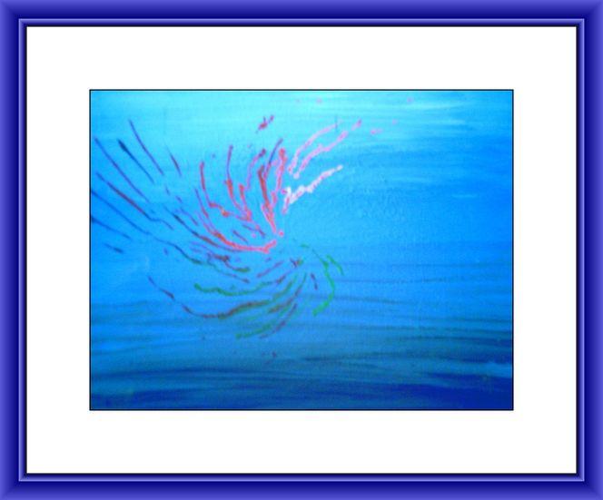 Malerei, Gemälde