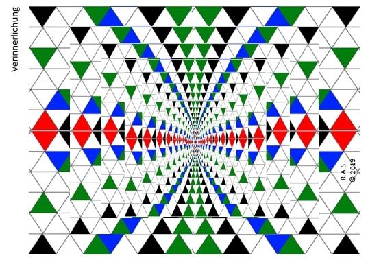 Unendlichkeit, Zentrierung, Dreiecke, Malerei