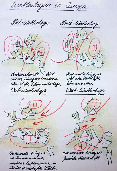 Wetterlagen, Wild, Eu, Zürich, Buntstiftzeichnung, Schulzeichnung