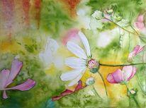Frühling, Aquarellmalerei, Frühlingsaquarelle, Farben