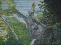 Engel, Malerei
