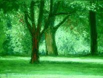 Park, Malerei