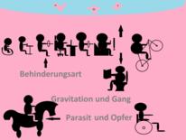 Gehen, Parasitismus, Behinderung, Bewegung