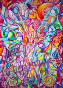 Malerei, Metamorphose