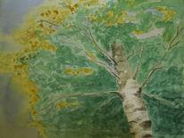Hobbymalerei, Pflanzen, Sonne, Landschaft