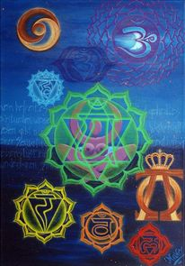 Indisch, Ying, Om, Symbol