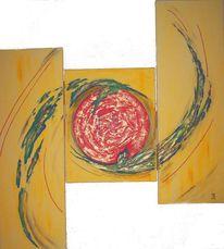 Energie, Malerei