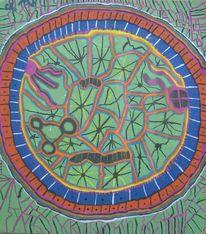 Mandala, Malerei, Surreal