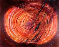 Einbruch, Wechsl, Spirale, Umkreis