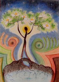 Quelle, Baum, Natur, Frau