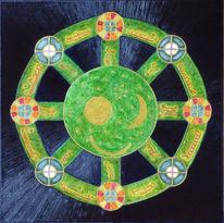 Nebra, Malerei, Symbol, Symbolismus